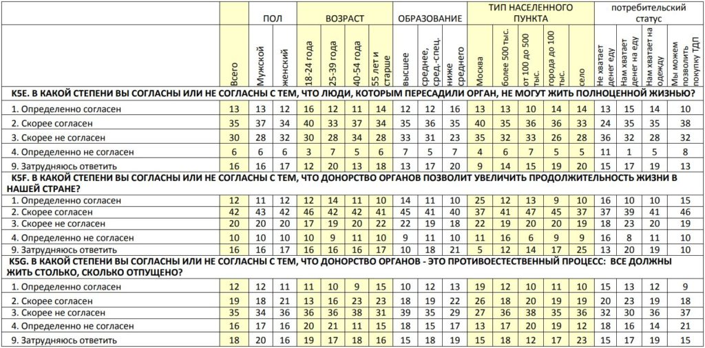 answer-russian-transplantation-3