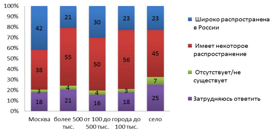 skala-russia-transplantation