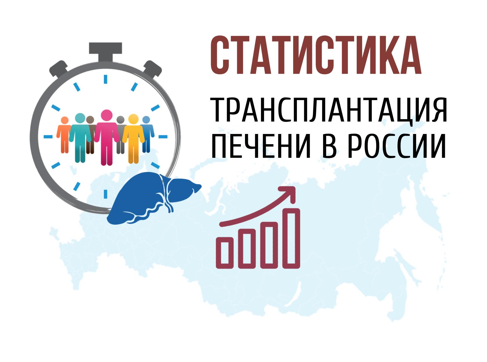 Статистика по трансплантации печени в России
